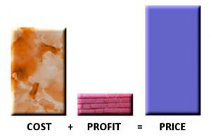 costprofitprice