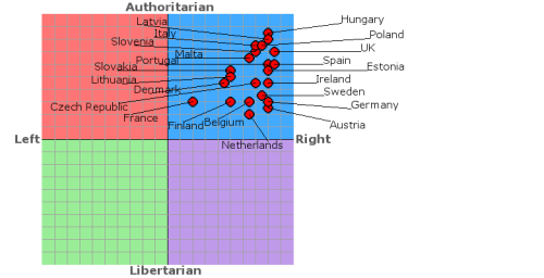 eu2012